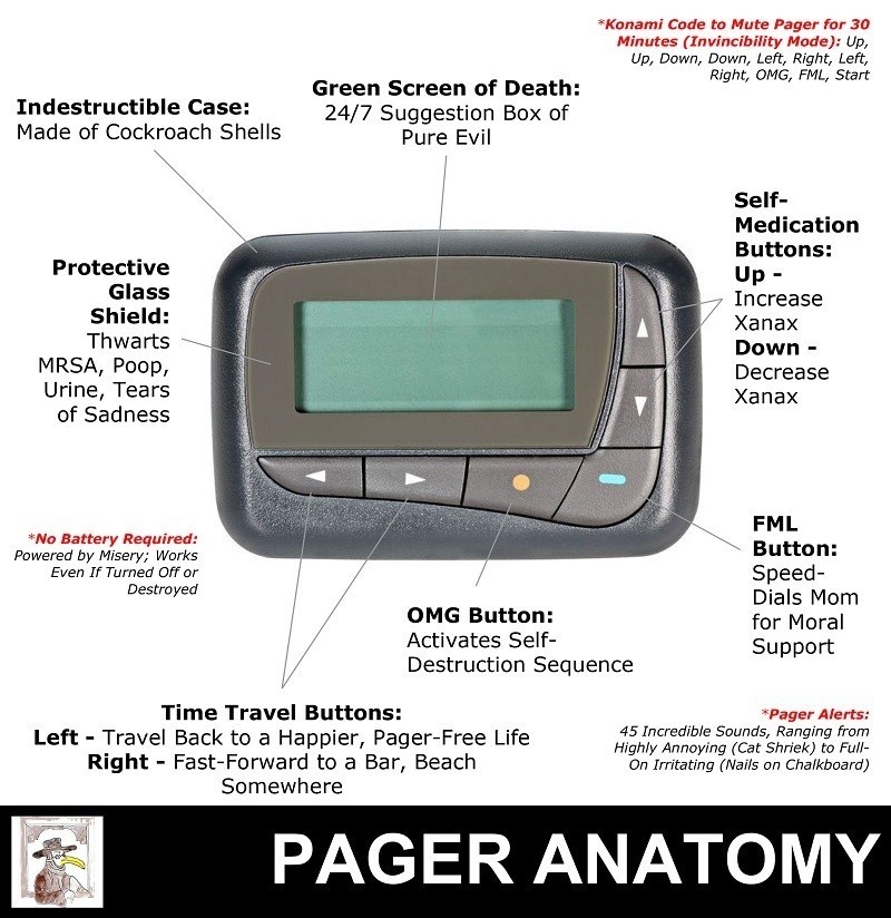 Anatomy of a Pager   GomerBlog