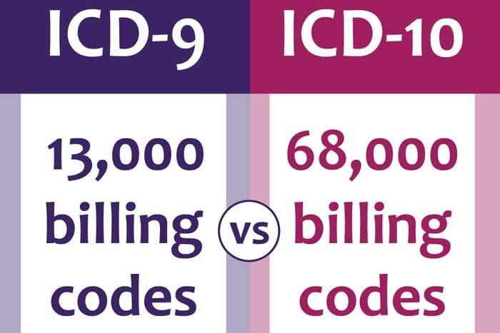icd 10 codes for headache syndrome