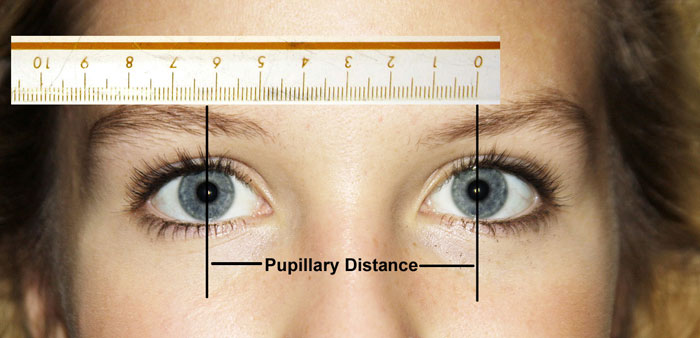 Distance Between Pupils For Glasses