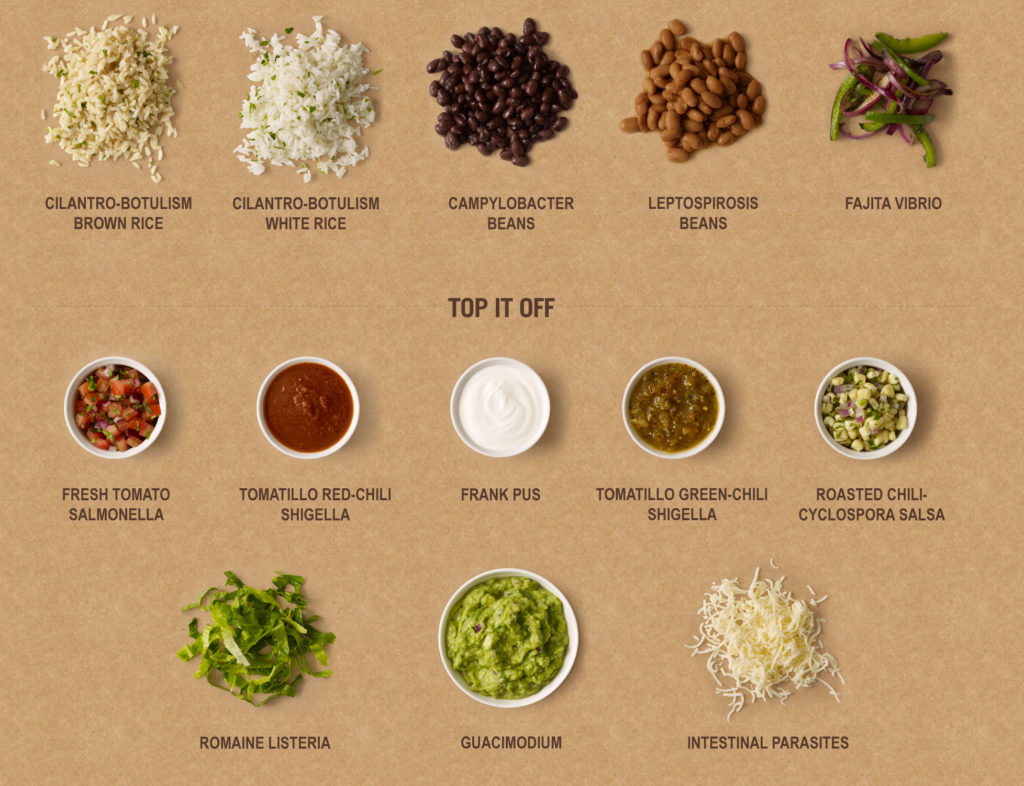 Chipotle foodborne-illness menu