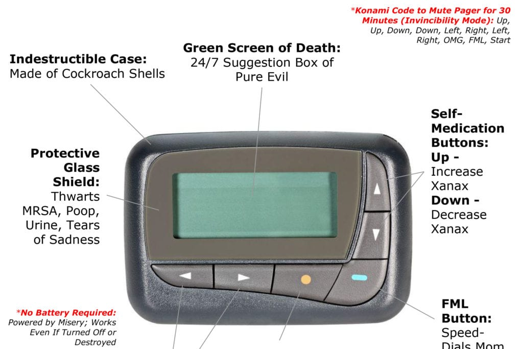New battery-free pager powered by residents' sweat and tears.