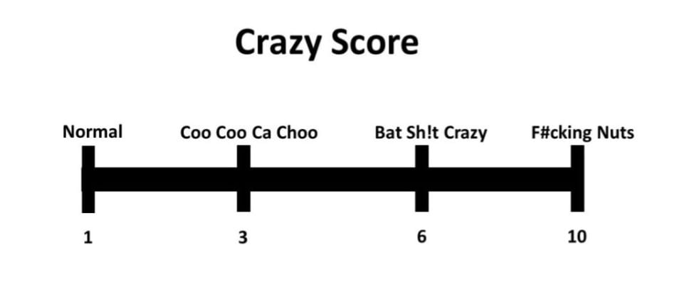 c80180645ec2 Nurse Anita Peay reports that being able to use the very simple Crazy score  at shift change report helps quickly communicate the needs of the patient  with ...